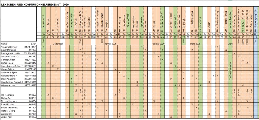 Lektorenplan 2020  Jänner - April